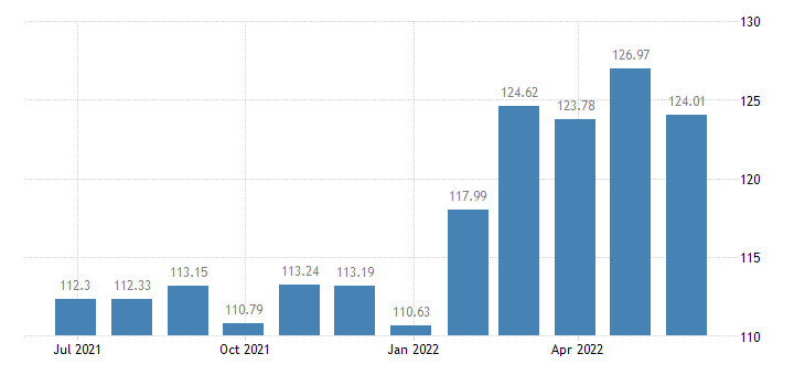 estonia harmonised idx of consumer prices hicp jams marmalades honey eurostat data