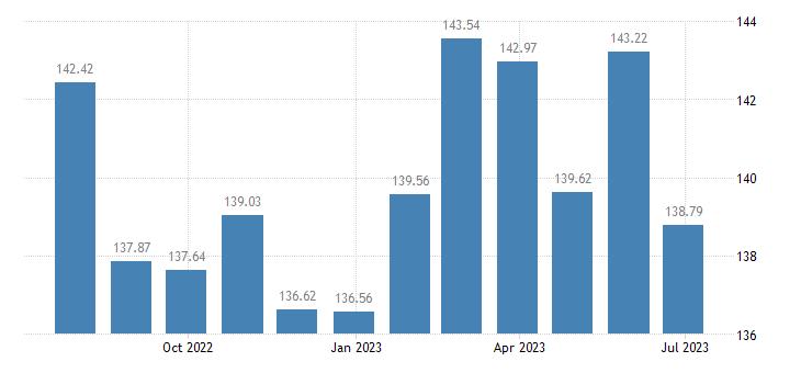 estonia harmonised idx of consumer prices hicp jewellery eurostat data
