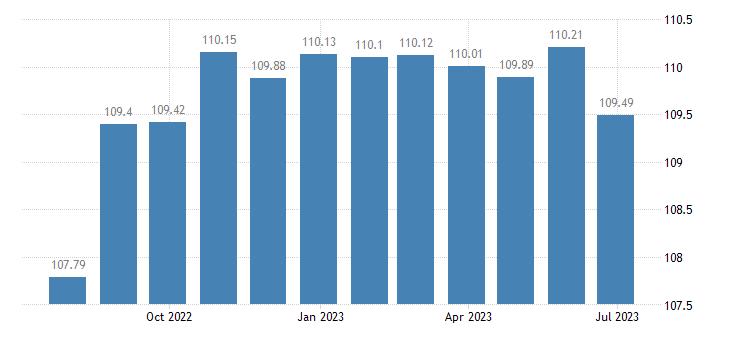 estonia harmonised idx of consumer prices hicp motor cars eurostat data