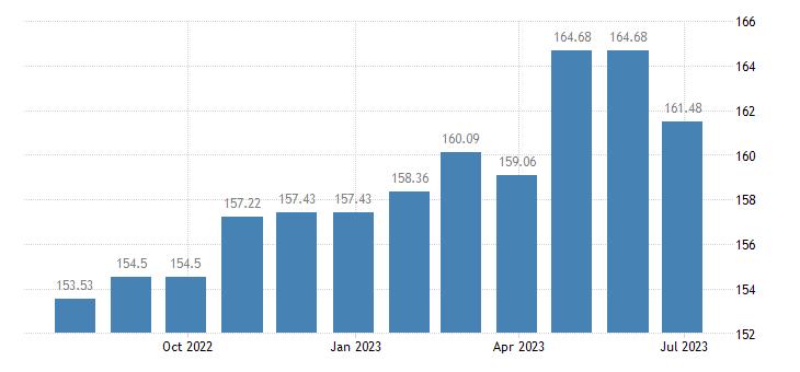 estonia harmonised idx of consumer prices hicp newspapers periodicals eurostat data
