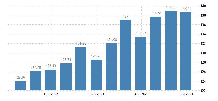 estonia harmonised idx of consumer prices hicp non alcoholic beverages eurostat data