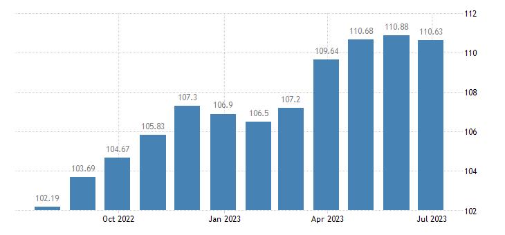 estonia harmonised idx of consumer prices hicp non electric kitchen utensils articles eurostat data