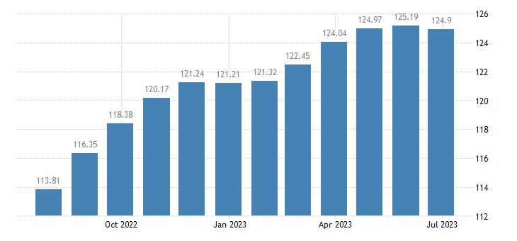 estonia harmonised idx of consumer prices hicp non energy industrial goods eurostat data