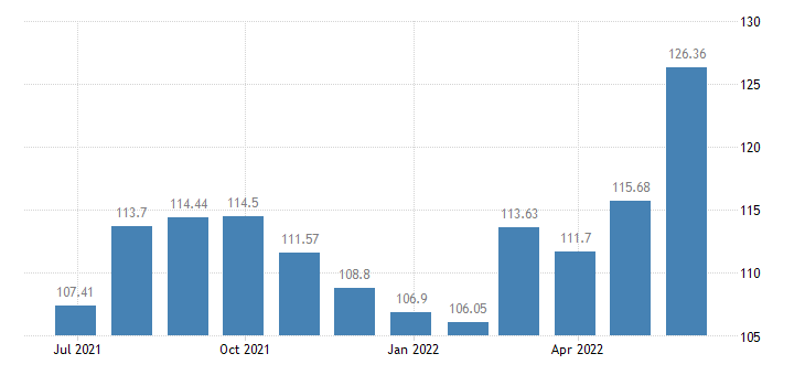 estonia harmonised idx of consumer prices hicp olive oil eurostat data