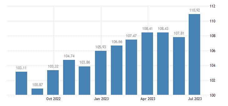 estonia harmonised idx of consumer prices hicp other non fiction books eurostat data