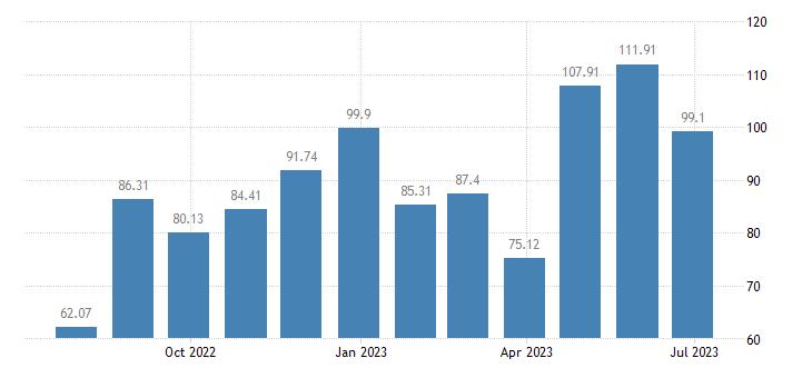 estonia harmonised idx of consumer prices hicp pre recorded recording media eurostat data