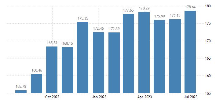 estonia harmonised idx of consumer prices hicp preserved fruit fruit based products eurostat data