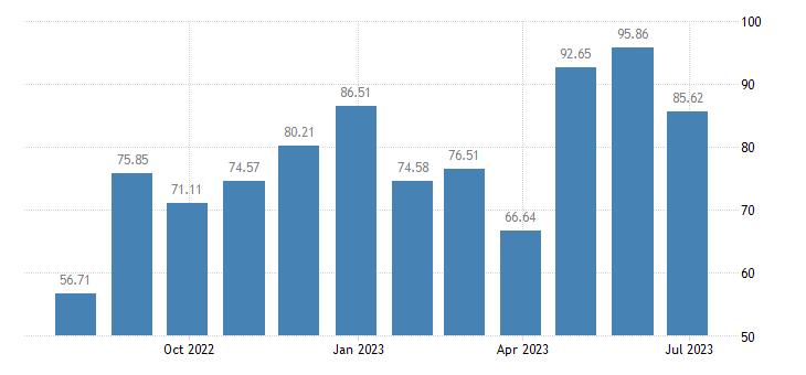 estonia harmonised idx of consumer prices hicp recording media eurostat data