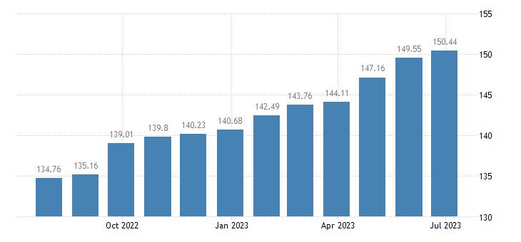 estonia harmonised idx of consumer prices hicp services miscellaneous eurostat data