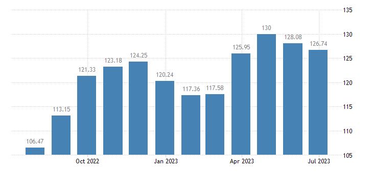 estonia harmonised idx of consumer prices hicp shoes other footwear eurostat data