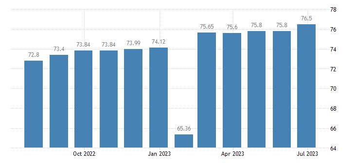 estonia harmonised idx of consumer prices hicp software eurostat data