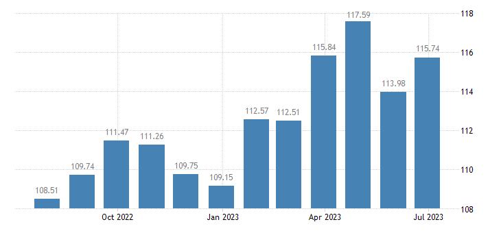estonia harmonised idx of consumer prices hicp spirits eurostat data