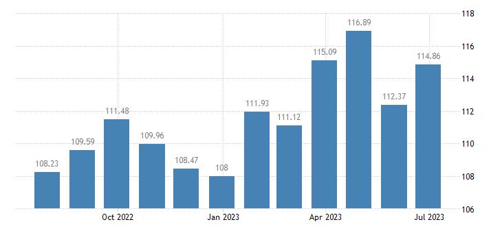 estonia harmonised idx of consumer prices hicp spirits liqueurs eurostat data