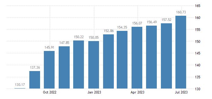 estonia harmonised idx of consumer prices hicp sugar jam honey chocolate confectionery eurostat data