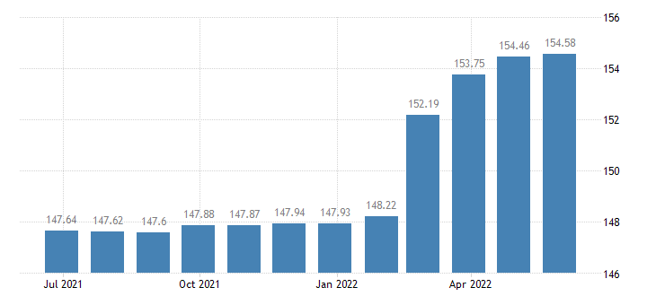 estonia harmonised idx of consumer prices hicp tobacco eurostat data
