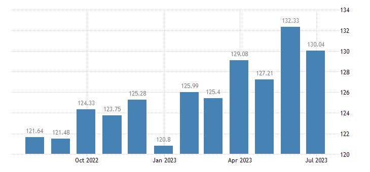 estonia harmonised idx of consumer prices hicp wine from grapes eurostat data