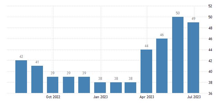 estonia harmonised unemployment eurostat data