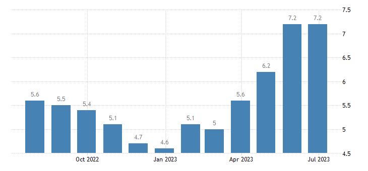 estonia harmonised unemployment rate females eurostat data
