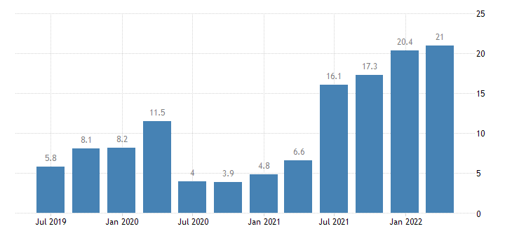 estonia house price idx 2015 100 eurostat data