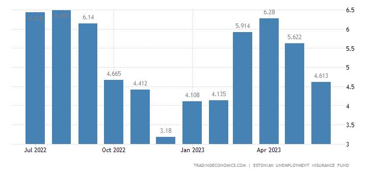 Estonia Job Vacancies