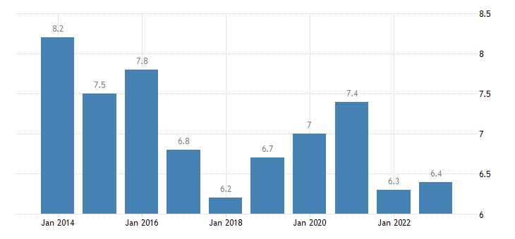 estonia jobless households males eurostat data