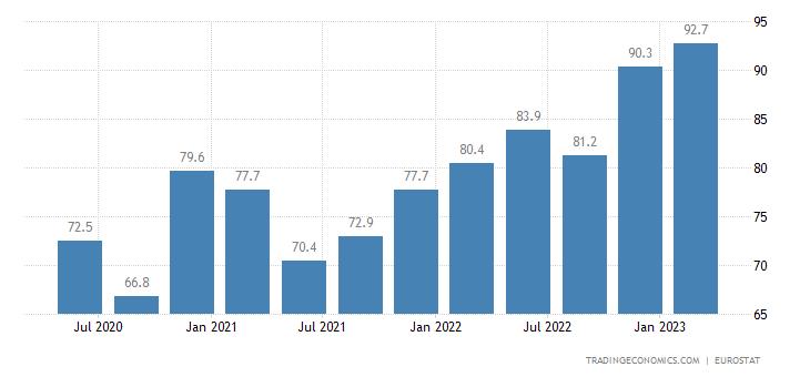Estonia Part Time Employment