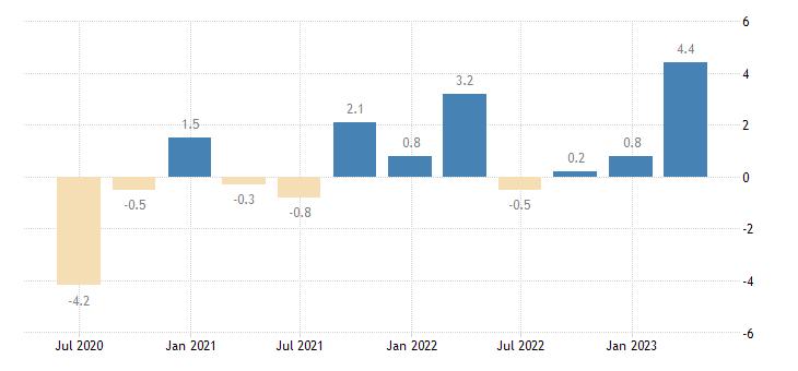 estonia population employment total employment domestic concept eurostat data