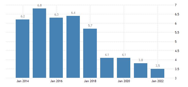 estonia private sector debt debt securities non financial corporations eurostat data