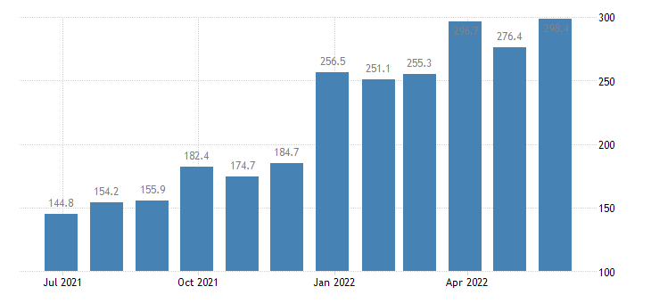 estonia producer prices in industry mig energy eurostat data