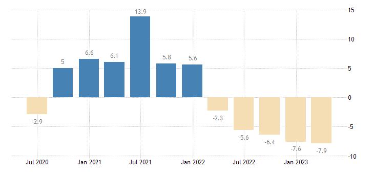 estonia real labour productivity per person employed eurostat data