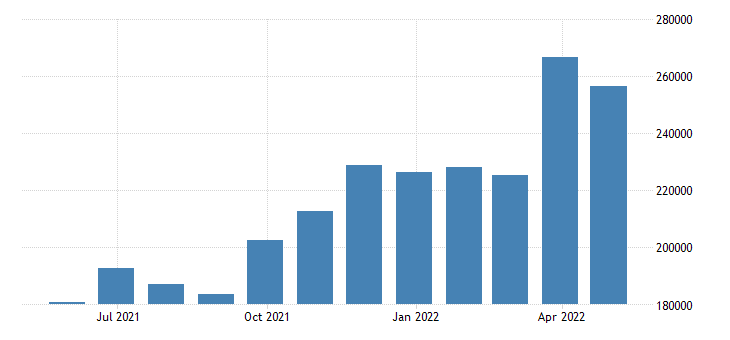 euro area euro area trade imports eurostat data