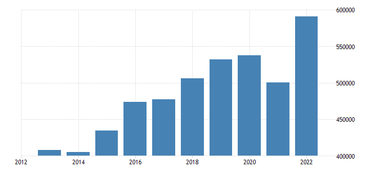euro area extra euro area trade imports of other manufactured goods eurostat data