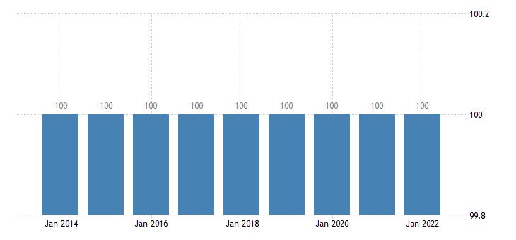 euro area extra euro area trade share of imports eurostat data