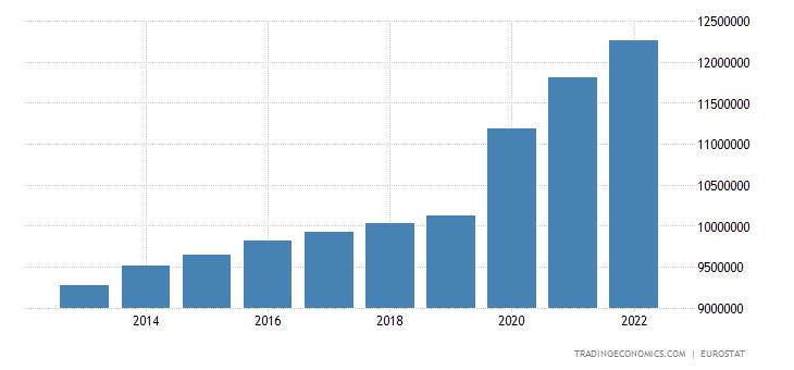 Euro Area Government Debt