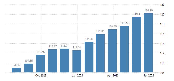 euro area harmonised idx of consumer prices hicp alcoholic soft drinks eurostat data