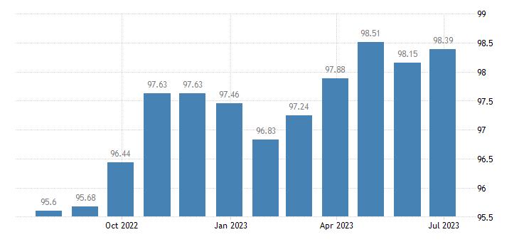 euro area harmonised idx of consumer prices hicp articles for babies eurostat data