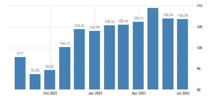 euro area harmonised idx of consumer prices hicp calculators other information processing equipment eurostat data