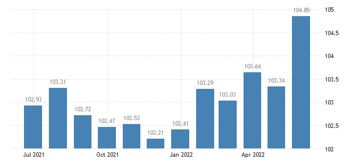 euro area harmonised idx of consumer prices hicp chocolate eurostat data