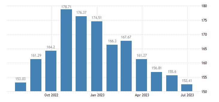 euro area harmonised idx of consumer prices hicp electricity eurostat data