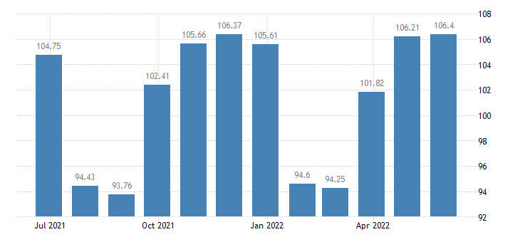 euro area harmonised idx of consumer prices hicp footwear eurostat data
