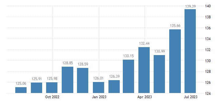 euro area harmonised idx of consumer prices hicp fresh or chilled fruit eurostat data