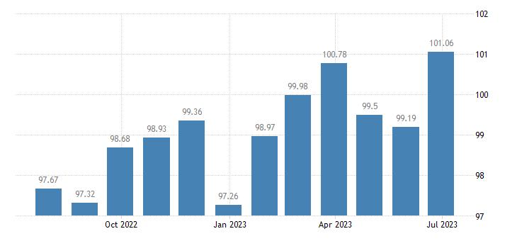 euro area harmonised idx of consumer prices hicp games hobbies eurostat data