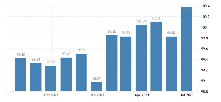 euro area harmonised idx of consumer prices hicp hearing aids eurostat data