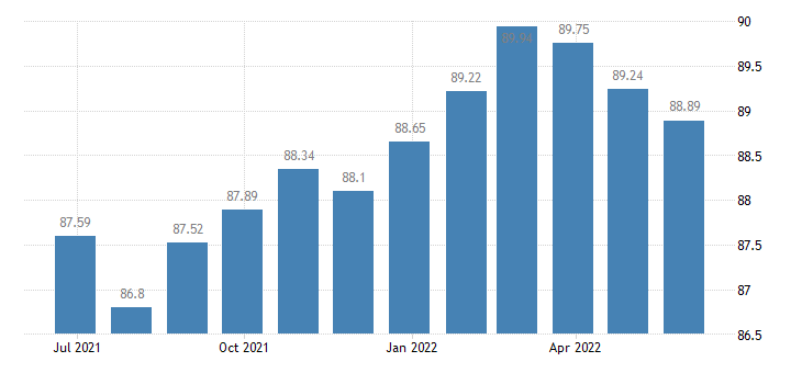 euro area harmonised idx of consumer prices hicp information processing equipment eurostat data