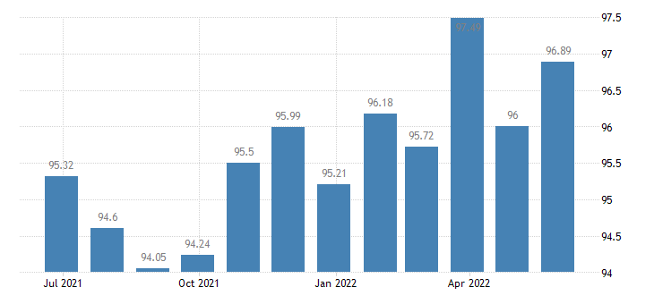 euro area harmonised idx of consumer prices hicp irons eurostat data