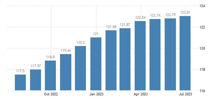 euro area harmonised idx of consumer prices hicp new motor cars eurostat data