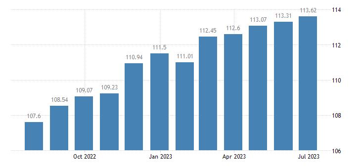 euro area harmonised idx of consumer prices hicp non electric kitchen utensils articles eurostat data