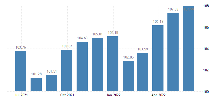 euro area harmonised idx of consumer prices hicp non energy industrial goods eurostat data