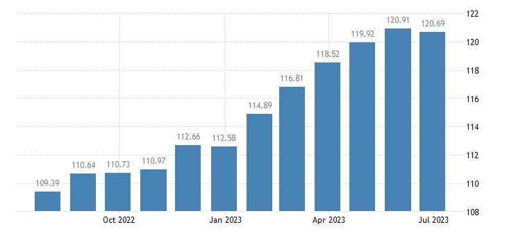 euro area harmonised idx of consumer prices hicp other alcoholic beer eurostat data