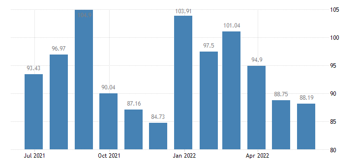 euro area harmonised idx of consumer prices hicp package domestic holidays eurostat data